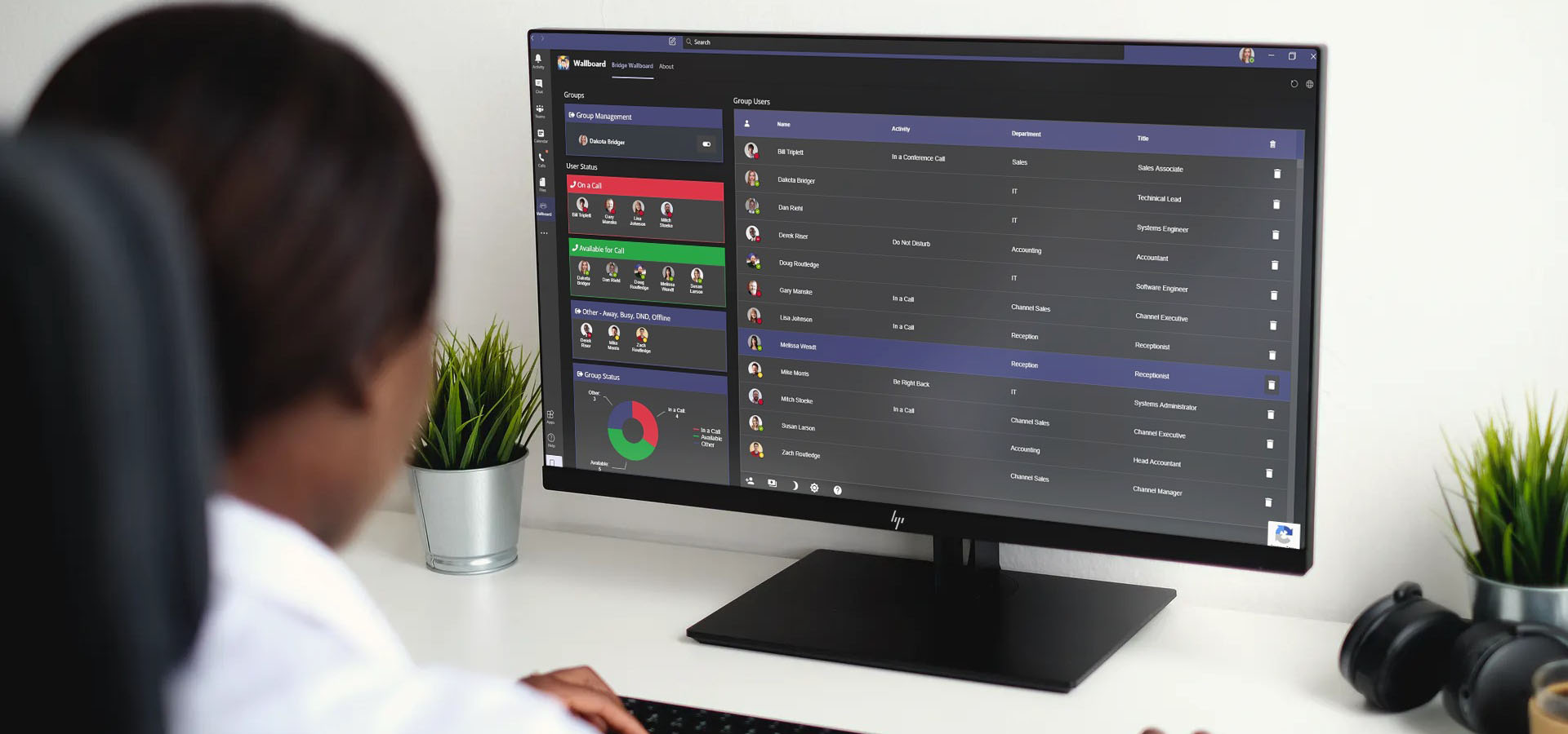 Wallboard for Microsoft Teams